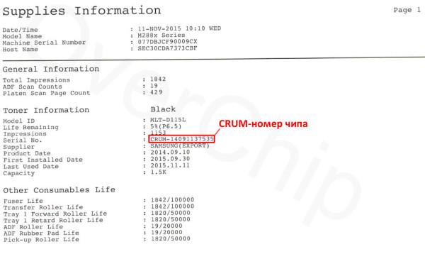 Supplies Information M2880